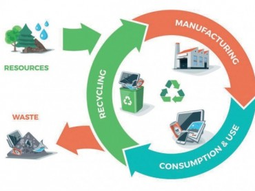Cirkularna ekonomija – priča o otpadu kao resursu