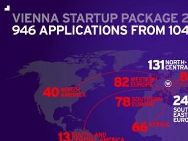 Otvorene prijave za učešće na Vienna Startup Package programu razvoja biznisa u Beču